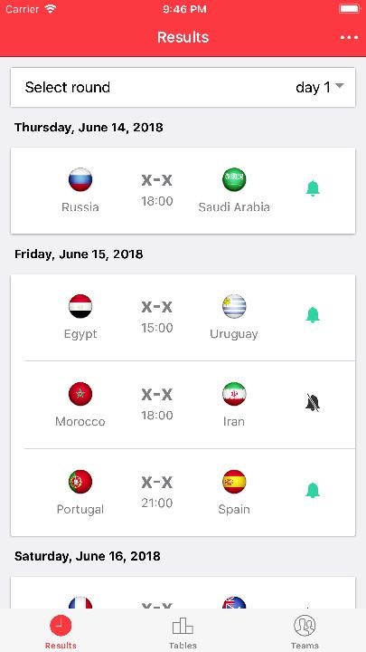 App Mundial 2018 Resultados