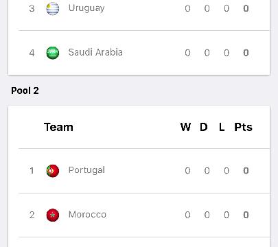 app mundial 2018 tablas